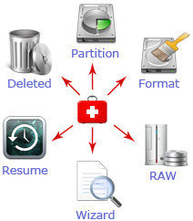 6 Data Recovery Modes
