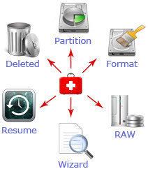 6 modes de récupération de données