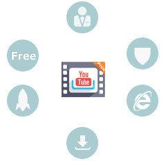 gratuit YouTube Downloader