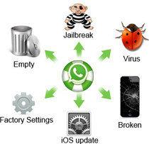 Recovery gratuitement WhatsApp pour Mac