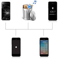 récupération de données pour android