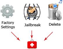 Mac用のiPadのデータ復旧