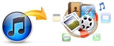 MacのiPadのデータ復旧