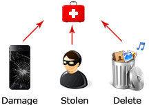 iTunes copia de seguridad Extractor