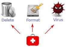 Mac software de recuperación de fotos
