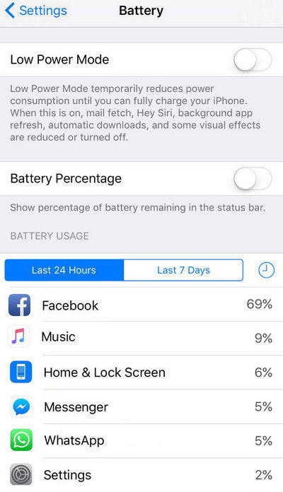 check battery usage