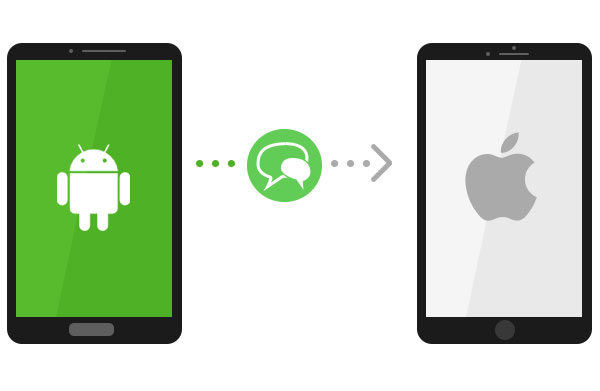 Top 3 Ways To Transfer All Data From Any Android Device To