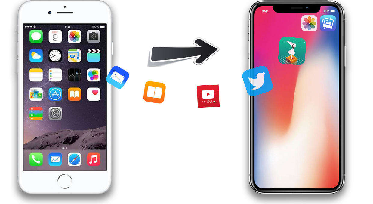 iphone 6 to iphone x data transfer