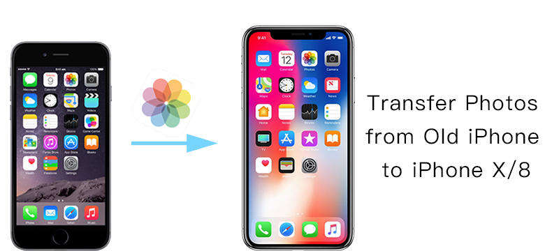 how to transfer from old iphone to new iphone top 3 ways to transfer photos from iphone to iphone 8 21420
